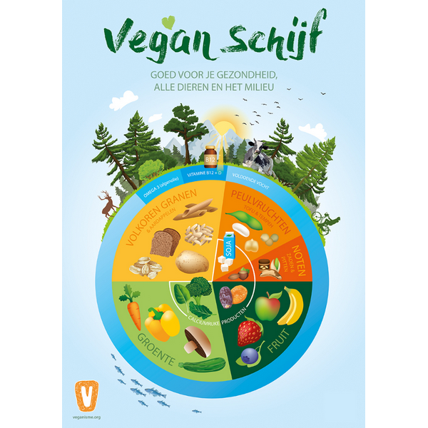 Poster Vegan Schijf